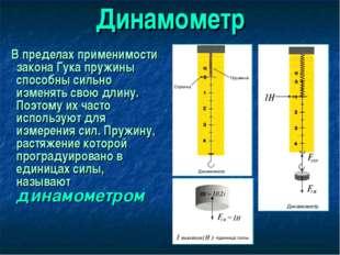 Динамометр В пределах применимости закона Гука пружины способны сильно изменя