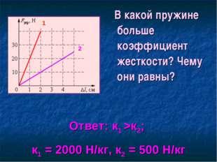 В какой пружине больше коэффициент жесткости? Чему они равны? Ответ: к1 >к2;