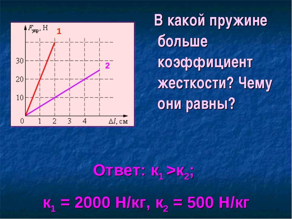 В какой пружине больше коэффициент жесткости? Чему они равны? Ответ: к1 >к2;...