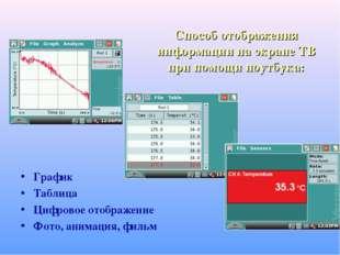 Способ отображения информации на экране ТВ при помощи ноутбука: График Таблиц
