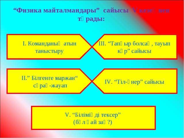 """""""Физика майталмандары"""" сайысы V кезеңнен тұрады: І. Команданың атын таныстыру..."""