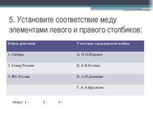 5. Установите соответствие меду элементами левого и правого столбиков: Ответ: