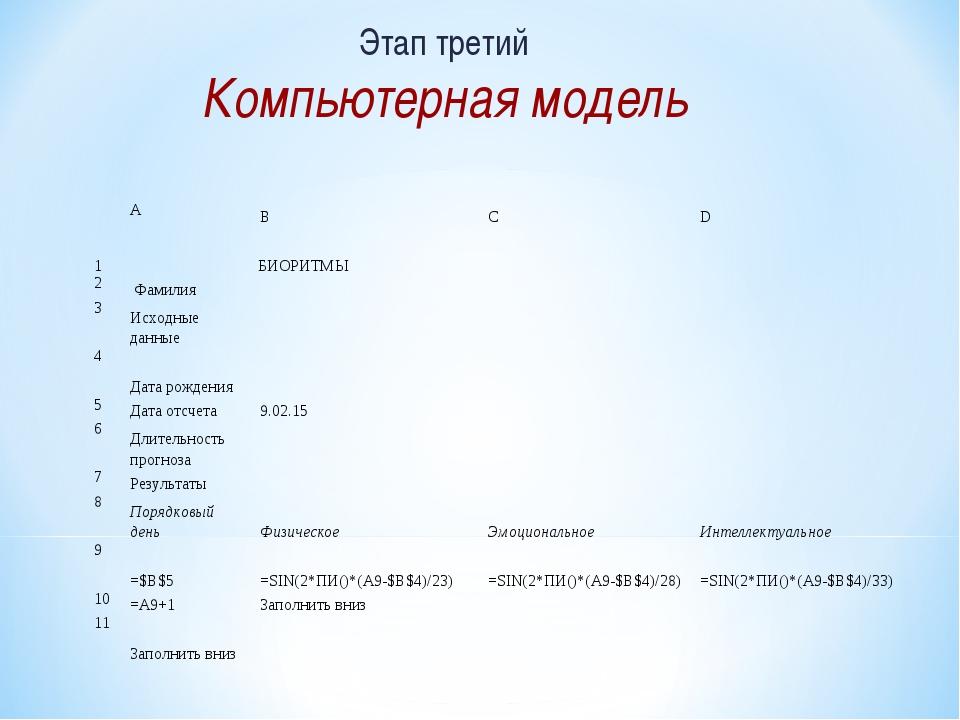 Этап третий Компьютерная модель АВСD 1...