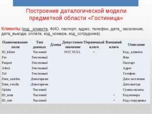 Построение даталогической модели предметной области «Гостиница» Клиенты (код