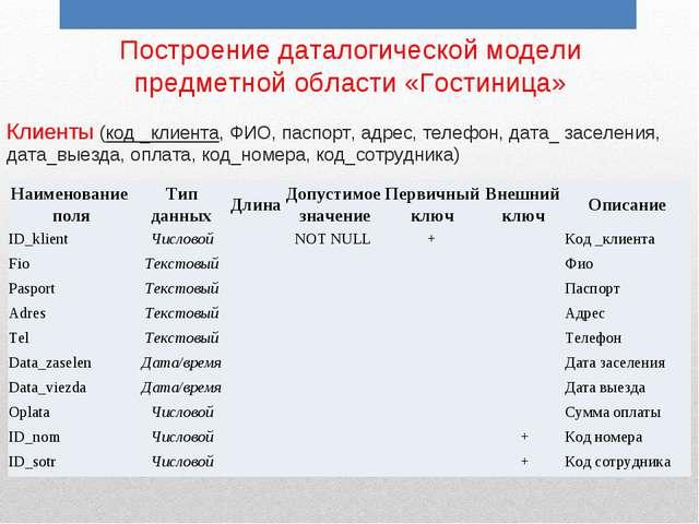 Построение даталогической модели предметной области «Гостиница» Клиенты (код...