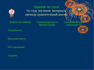 Задание на урок По ходу изучения материала проведи сравнительный анализ Вопро