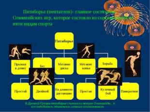 Пятиборье (пентатлон)- главное состязание Олимпийских игр, которое состояло