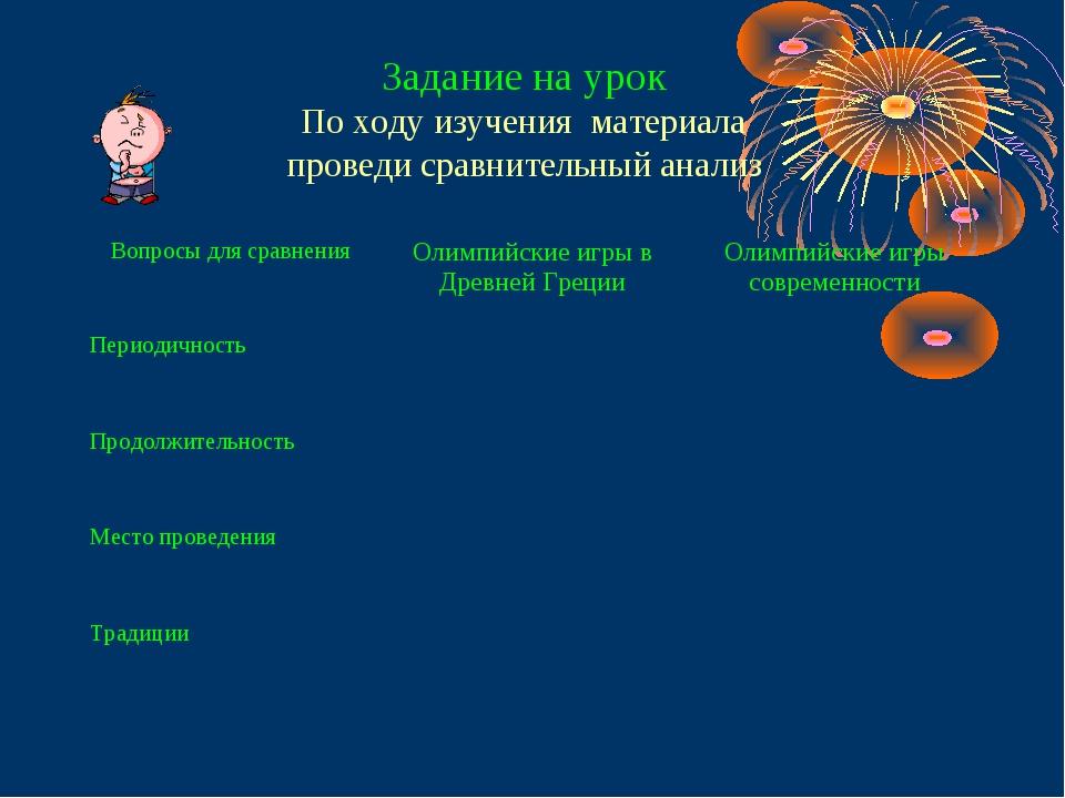 Задание на урок По ходу изучения материала проведи сравнительный анализ Вопро...