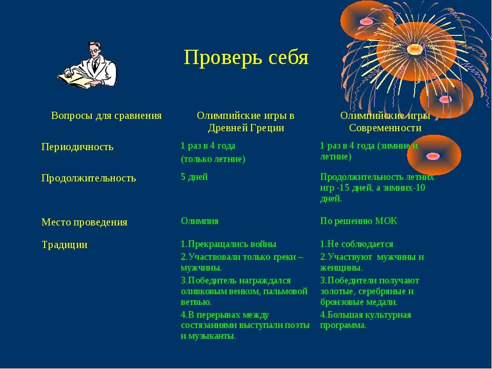 Проверь себя Вопросы для сравненияОлимпийские игры в Древней ГрецииОлимпийс...