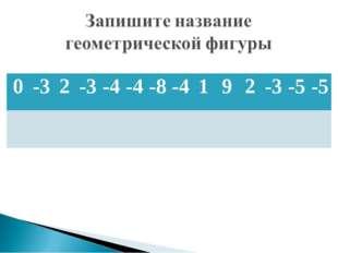 0-32-3-4-4-8-4192-3-5-5