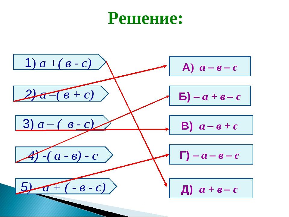 Решение: 1) а +( в - с) 2) а –( в + с) 3) а – ( в - с) 5) - а + ( - в - с) 4)...