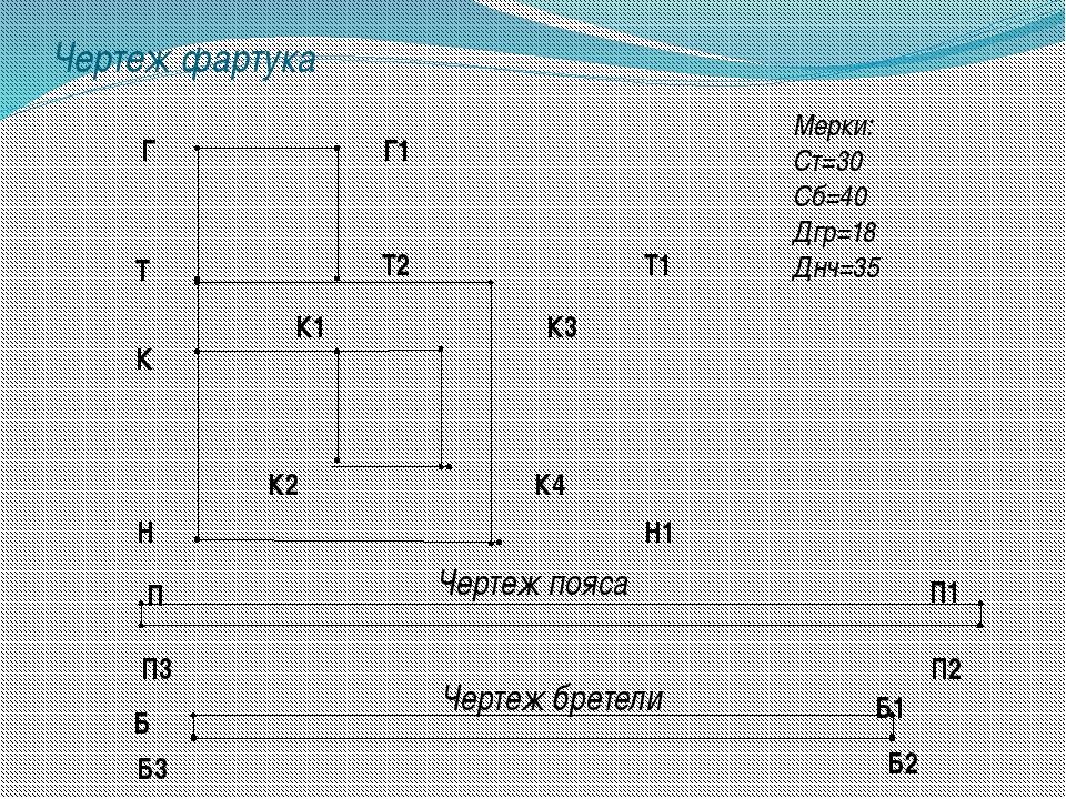 Чертеж фартука Мерки: Ст=30 Сб=40 Дгр=18 Днч=35 Н Н1 Т2 Г Г1 К К1 Чертеж пояс...