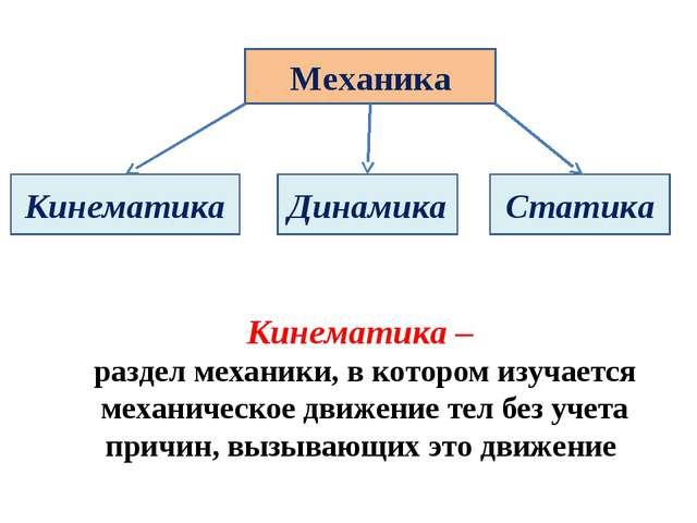 Механика Кинематика Динамика Статика Кинематика – раздел механики, в котором...