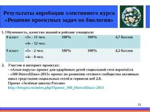 Результаты апробации элективного курса «Решение проектных задач по биологии»