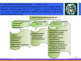* В современном понимании проект – это шесть «П»: Проблема, Проектирование (п