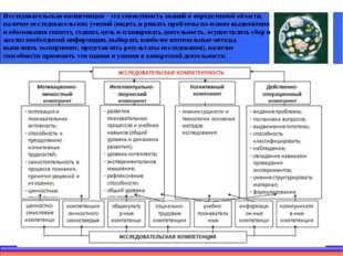 * Исследовательская компетенция – это совокупность знаний в определенной обла