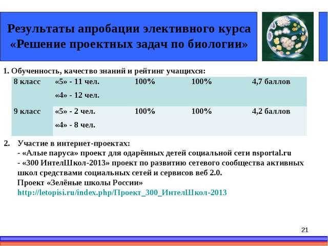 Результаты апробации элективного курса «Решение проектных задач по биологии»...