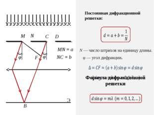 N M D C B φ φ F Э MN = a NC = b Постоянная дифракционной решетки: N — число ш