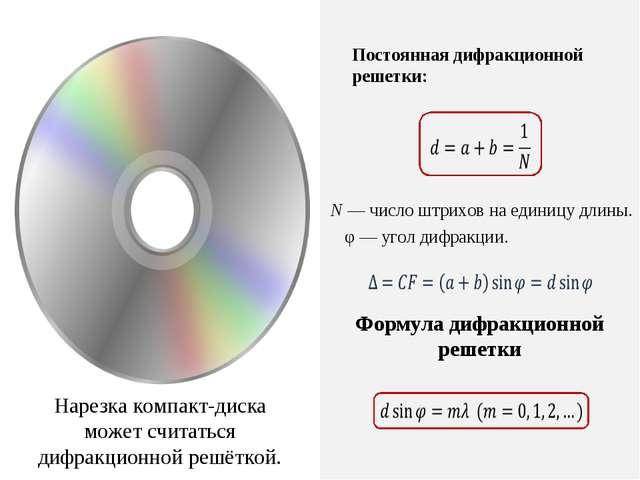 Формула дифракционной решетки Постоянная дифракционной решетки: N — число штр...
