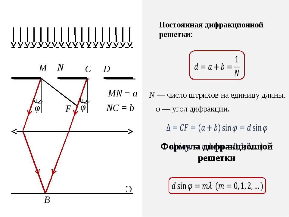 N M D C B φ φ F Э MN = a NC = b Постоянная дифракционной решетки: N — число ш...