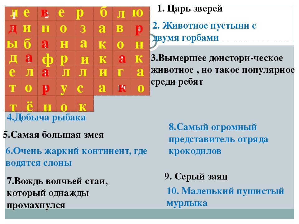 4.Добыча рыбака 3.Вымершее доистори-ческое животное , но такое популярное ср...