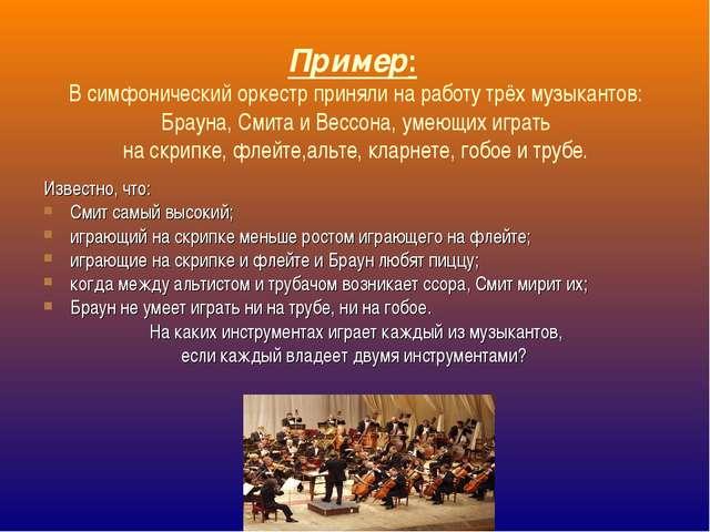 Пример: В симфонический оркестр приняли на работу трёх музыкантов: Брауна, См...