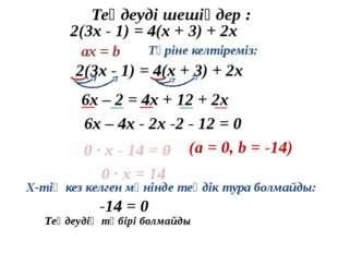 Теңдеудің түбірі болмайды Теңдеуді шешіңдер : 2(3х - 1) = 4(х + 3) + 2х aх =