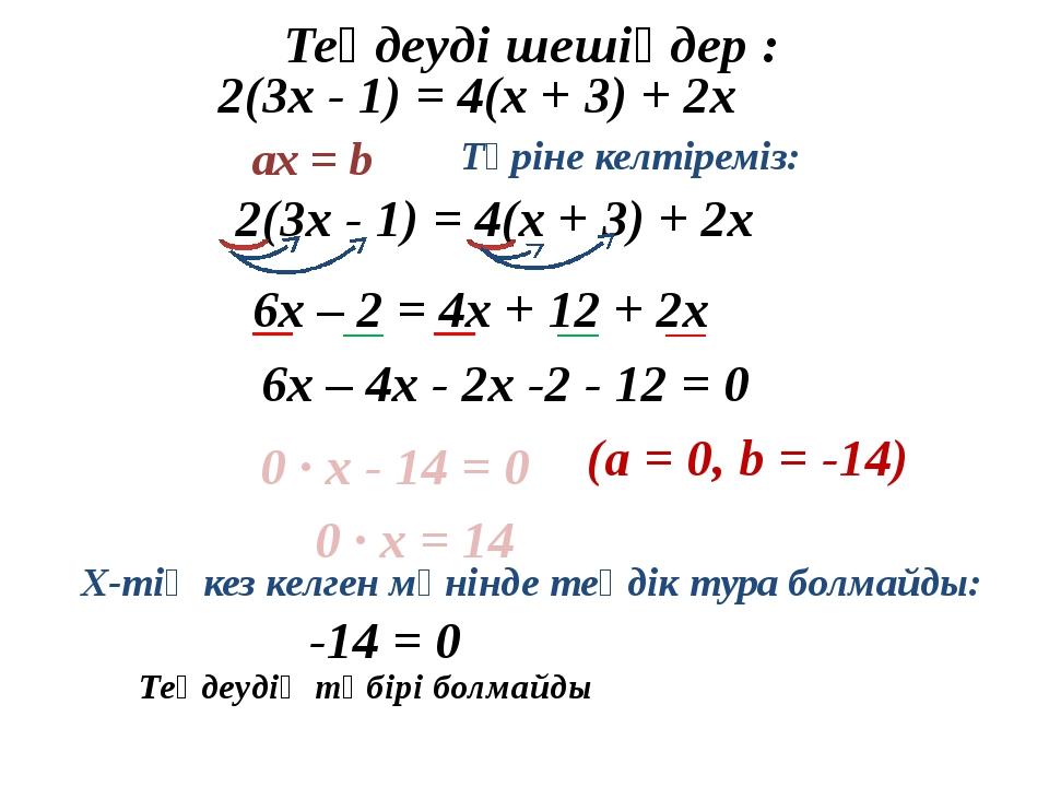Теңдеудің түбірі болмайды Теңдеуді шешіңдер : 2(3х - 1) = 4(х + 3) + 2х aх =...
