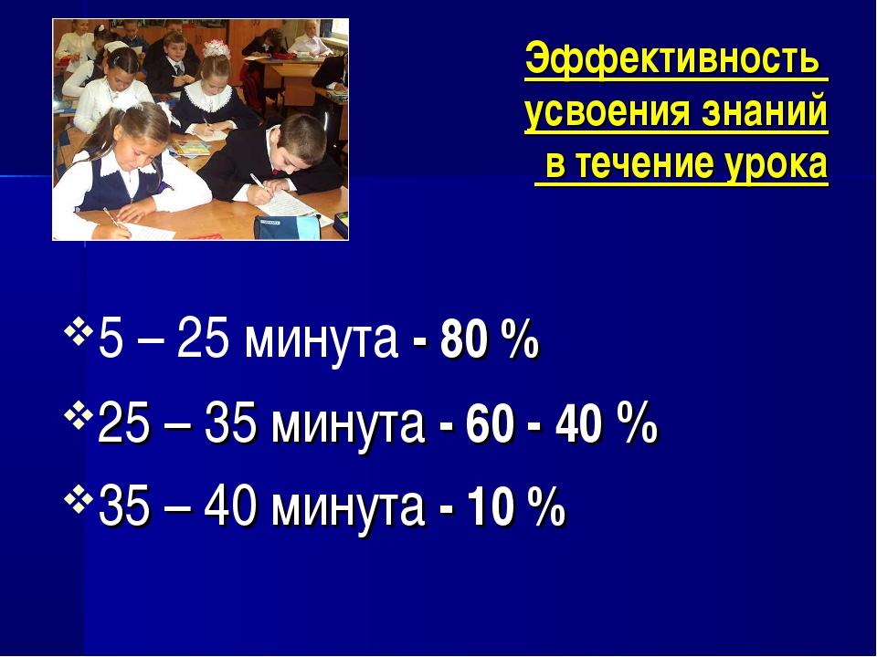 Эффективность усвоения знаний в течение урока 5 – 25 минута - 80 % 25 – 35 ми...