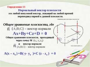 Определение 13 Нормальный вектор плоскости это любой ненулевой вектор, лежащ