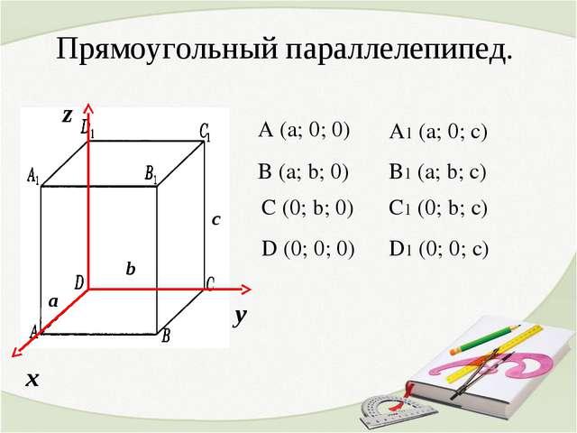 Прямоугольный параллелепипед. х у z D (0; 0; 0) A (a; 0; 0) C (0; b; 0) B (a;...