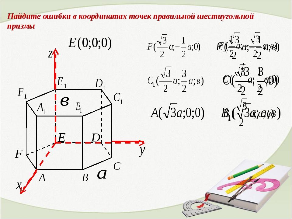 Найдите ошибки в координатах точек правильной шестиугольной призмы