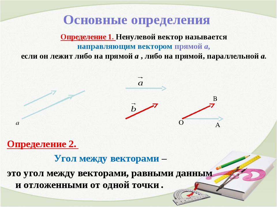Основные определения Определение 1. Ненулевой вектор называется направляющим...