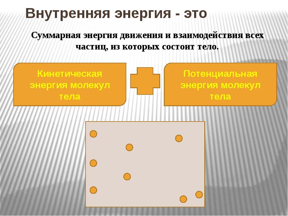 Внутренняя энергия - это Кинетическая энергия молекул тела Потенциальная энер...