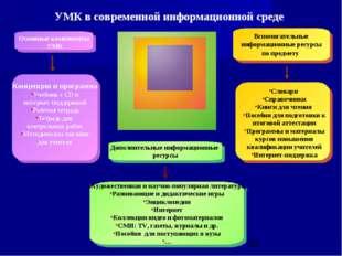 УМК в современной информационной среде Концепция и программа Учебник с CD и и