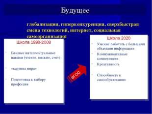Школа 1998-2008 Базовые интеллектуальные навыки (чтение, письмо, счет) «карти