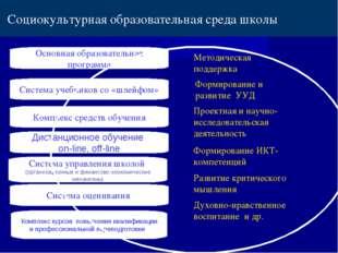 Комплекс средств обучения Дистанционное обучение on-line, off-line Система уп