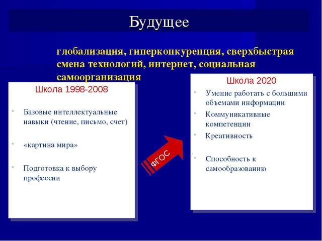 Школа 1998-2008 Базовые интеллектуальные навыки (чтение, письмо, счет) «карти...