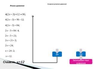 Алгоритм решения уравнений Решим уравнение Ответ. х=12 Да