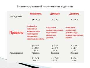 Решение уравнений на умножение и деление Что надо найти Множитель y • 4 = 12