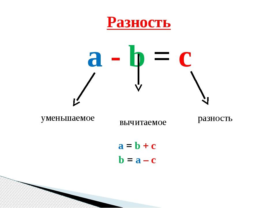 a - b = c a = b + с b = a – с Разность уменьшаемое вычитаемое разность