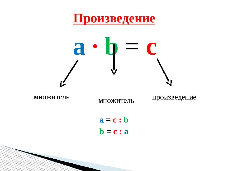 a · b = c a = с : b b = с : a Произведение множитель множитель произведение