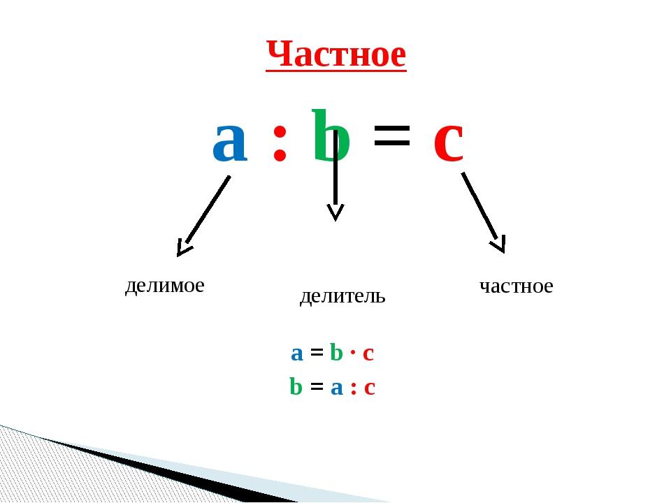 a : b = c a = b · с b = a : с Частное делимое делитель частное
