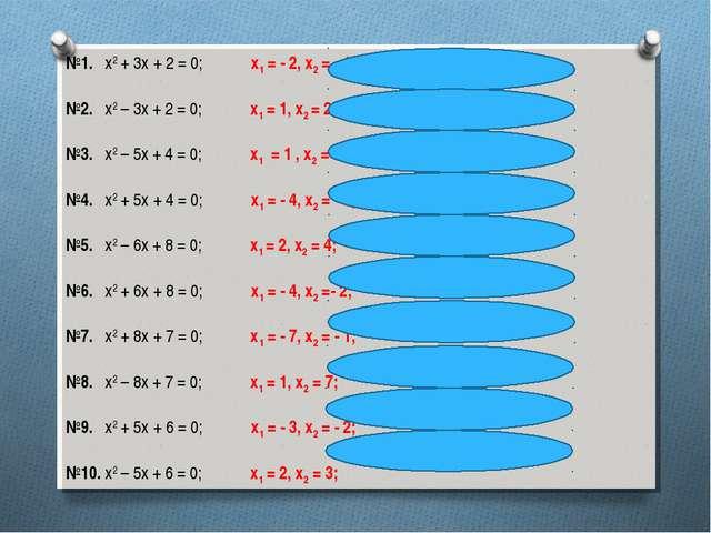 №1. х2 + 3х + 2 = 0; х1 = - 2, х2 = - 1;  №2. х2 – 3х + 2 = 0; х1...
