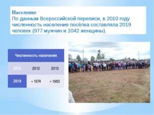 Население По даннымВсероссийской переписи, в 2010 году численность населения