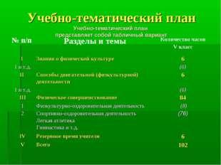 Учебно-тематический план Учебно-тематический план представляет собой табличны
