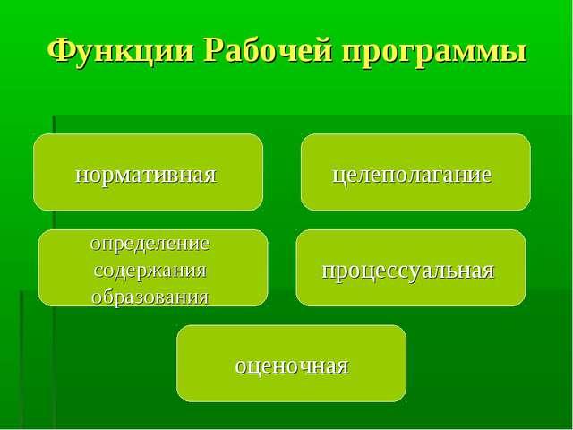 Функции Рабочей программы нормативная целеполагание определение содержания об...