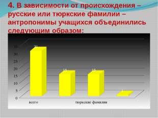 4. В зависимости от происхождения – русские или тюркские фамилии – антропоним