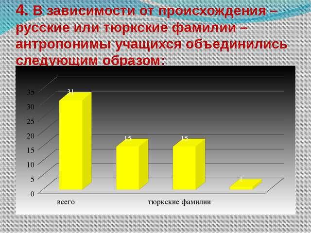 4. В зависимости от происхождения – русские или тюркские фамилии – антропоним...