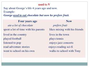 used to V Say about George's life 4 years ago and now. Example: George used t